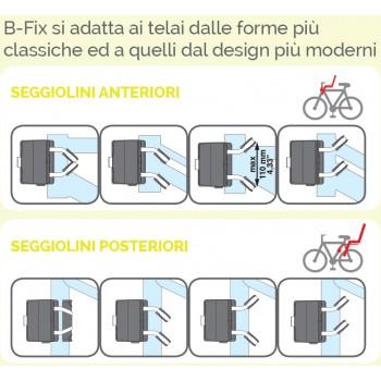 Sistema di Fissaggio B-Fix
